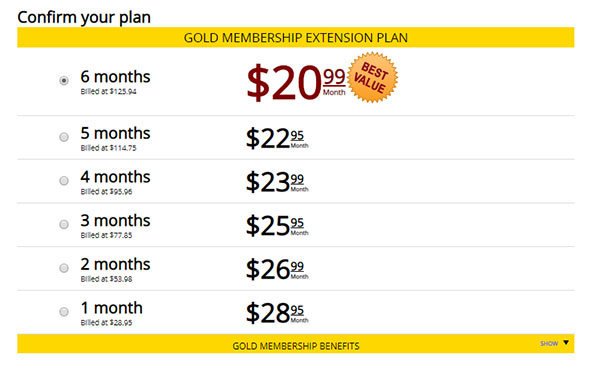 NoStrings.com Gold Upgrade Membership Package